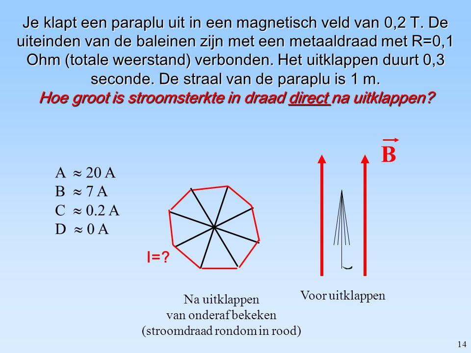 13 s h B0B0 R (lampje) B=0 I.p.v. bewegend B-veld neemt B lineair af! Laat B lineair afvallen in de tijd  gaat stroom lopen door weerstand R s h B