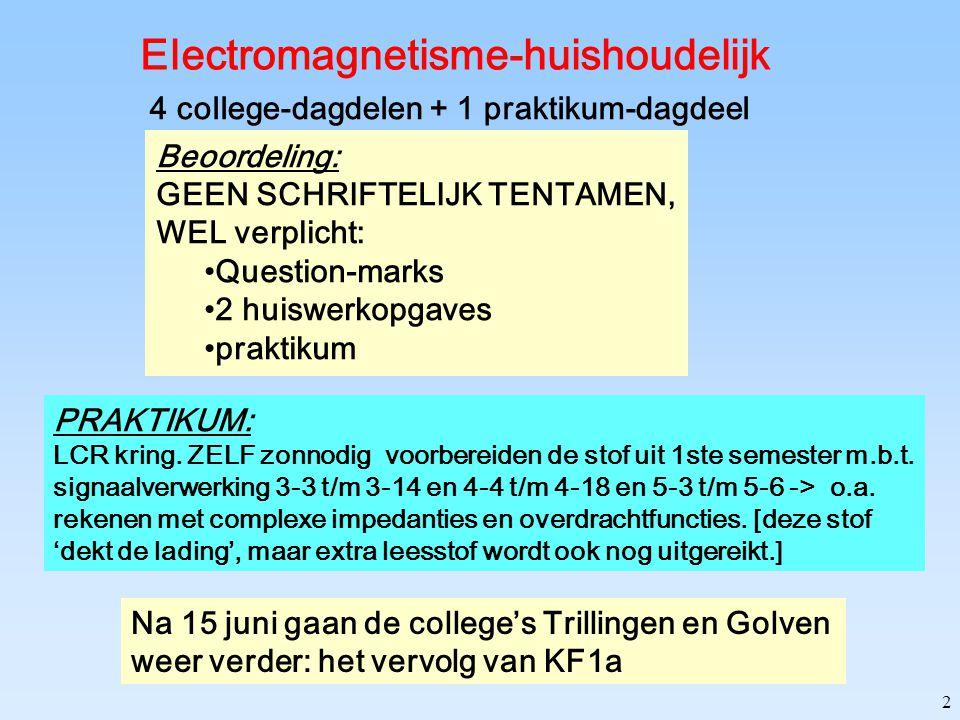 22 I Wat heb ik geleerd? Wet van Ohm J=  f  E EMK: batterij V 0 spoel –LdI/dt Wet van Faraday