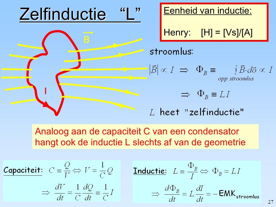 26 Zelfinductie Definitie Voorbeelden Toroïde Solenoïde Coaxiale kabel