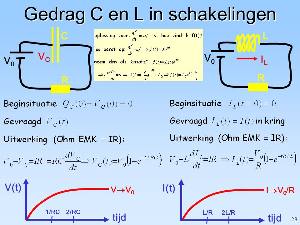 27 Zelfinductie L Analoog aan de capaciteit C van een condensator hangt ook de inductie L slechts af van de geometrie Eenheid van inductie: Henry: [H] = [Vs]/[A] I B