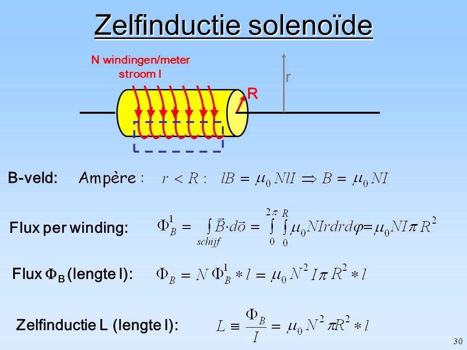 29 a b n windingen stroom I a b zij aanzicht h r Zelfinductie toroide Flux per winding: Totale flux  B :Zelfinductie L: B-veld: `