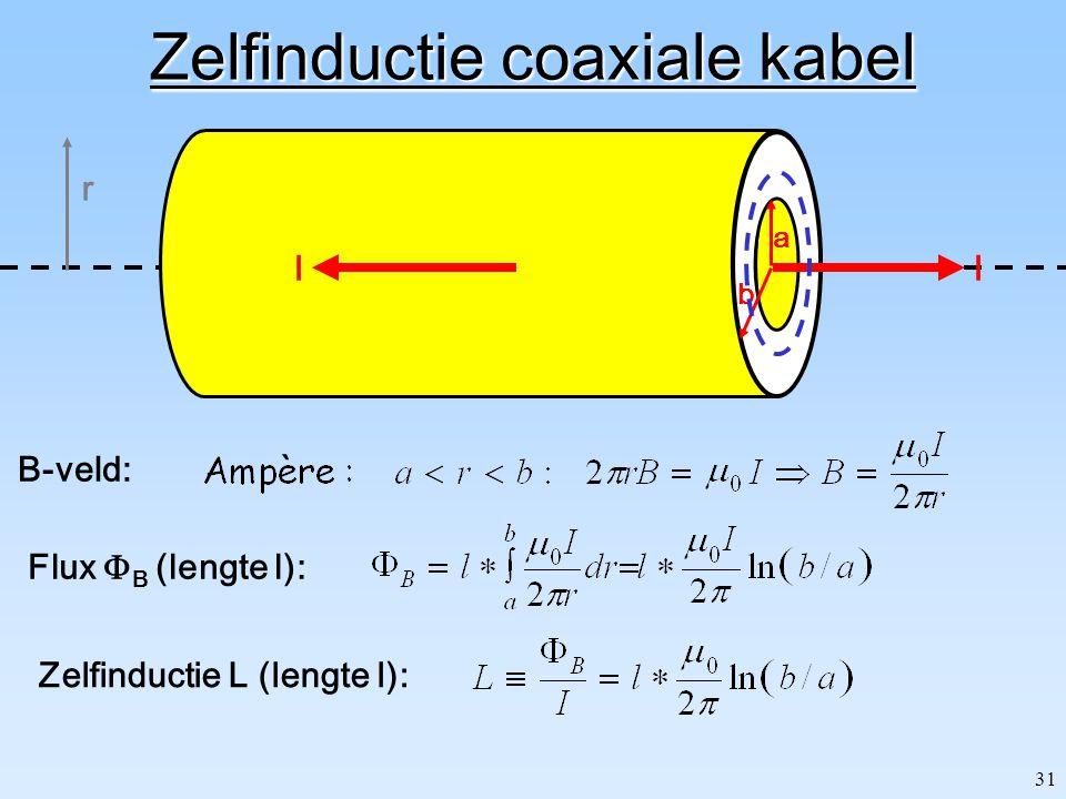 30 N windingen/meter stroom I R r Zelfinductie solenoïde Flux per winding: Flux  B (lengte l): Zelfinductie L (lengte l): B-veld: `