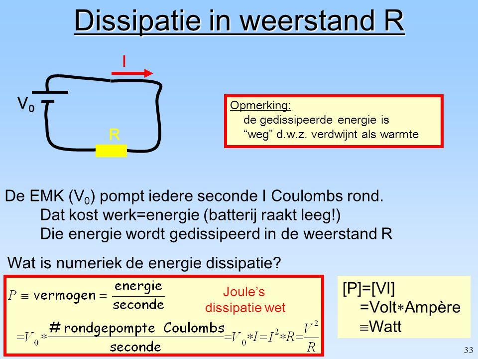 32 Energie Dissipatie in een weerstand R Energie in een capaciteit C Energie in een zelfinductor L Energie van een elektrische veld configuratie Energ