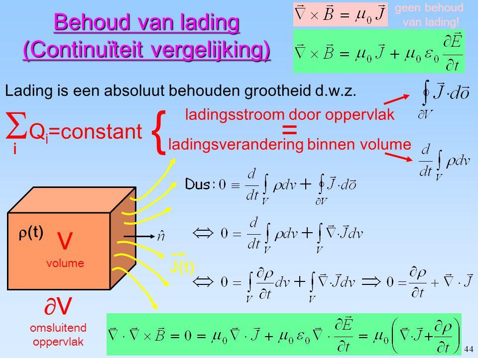 """43 J(t)  (t) Maxwell's term: """"spuitende puntlading"""" Lading wordt radieel naar buiten gespoten (b.v. een radioactieve bron in oorsprong) Symmetrie: ge"""