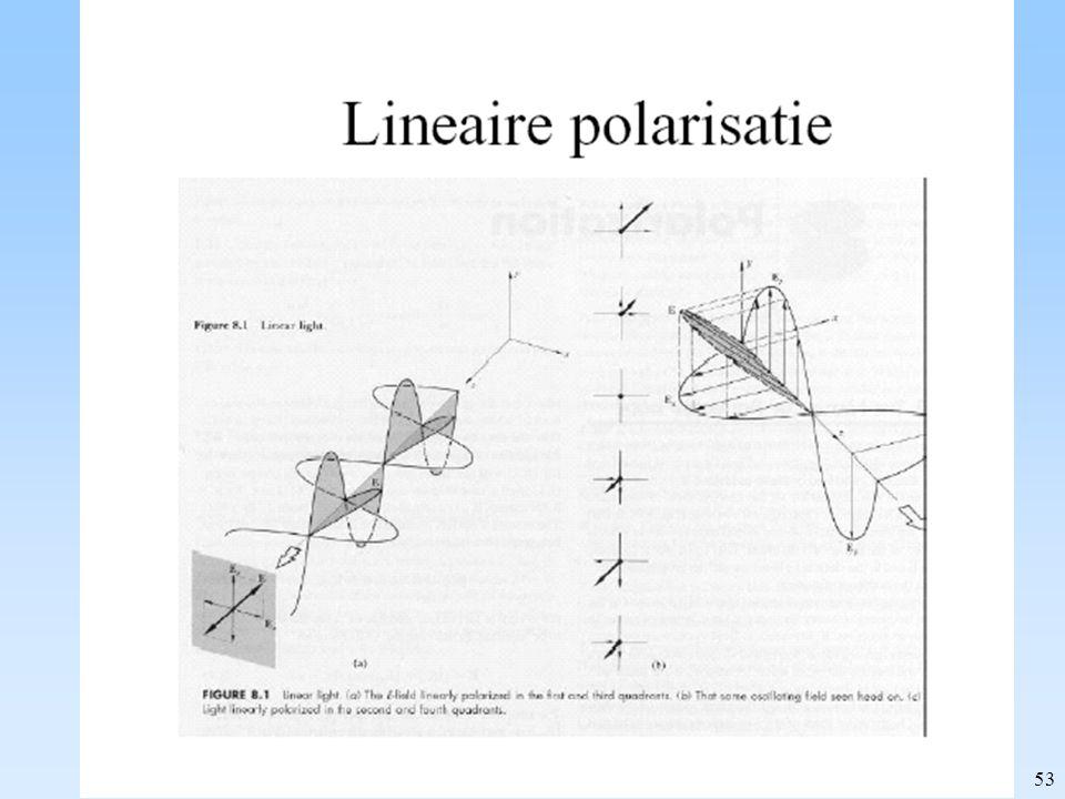 52 Polarisatie leesstof