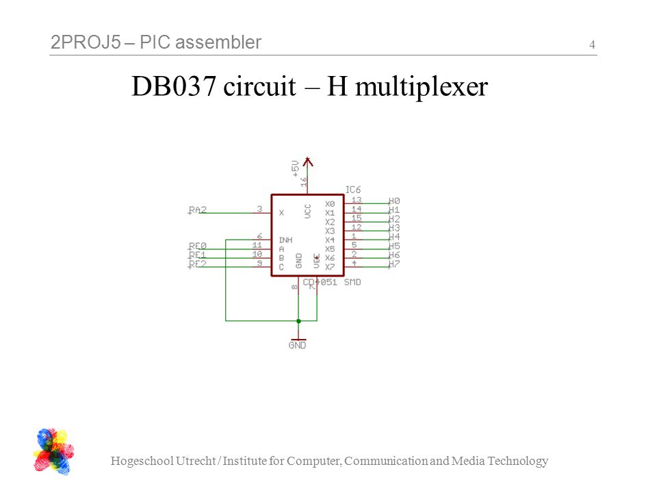 2PROJ5 – PIC assembler Hogeschool Utrecht / Institute for Computer, Communication and Media Technology 5 DB037 circuit – LEDs and displays