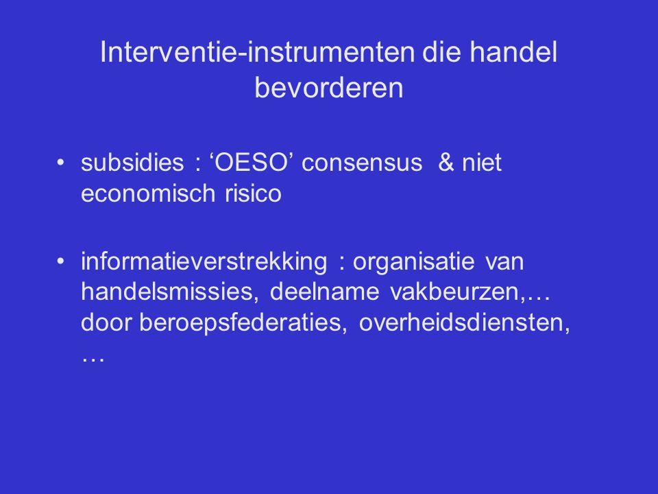 Interventie-instrumenten die handel bevorderen subsidies : 'OESO' consensus & niet economisch risico informatieverstrekking : organisatie van handelsm