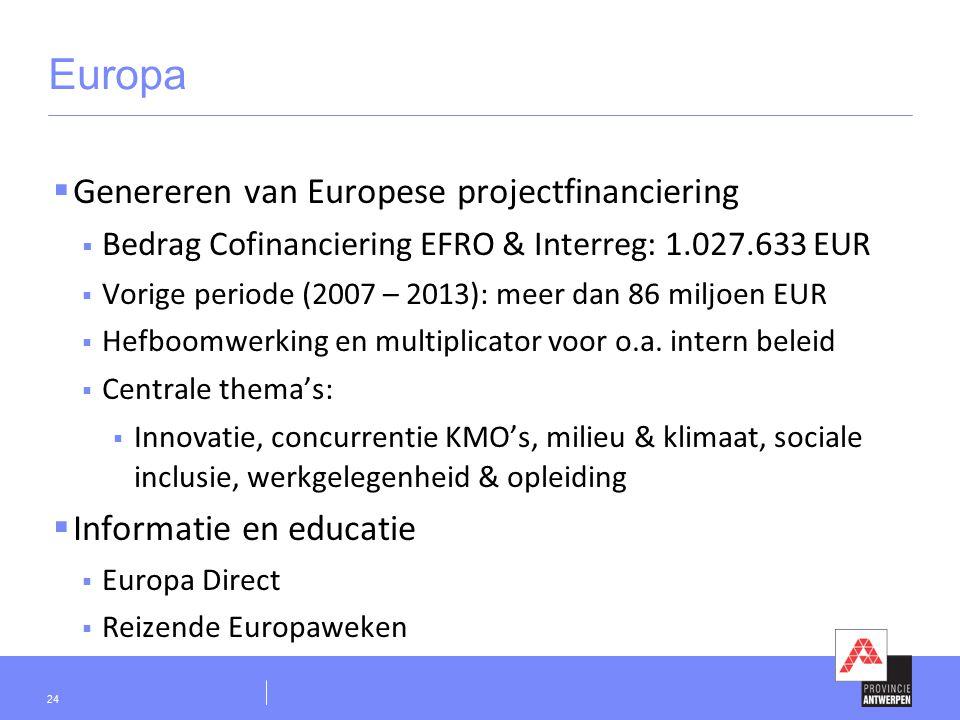 Europa  Genereren van Europese projectfinanciering  Bedrag Cofinanciering EFRO & Interreg: 1.027.633 EUR  Vorige periode (2007 – 2013): meer dan 86 miljoen EUR  Hefboomwerking en multiplicator voor o.a.