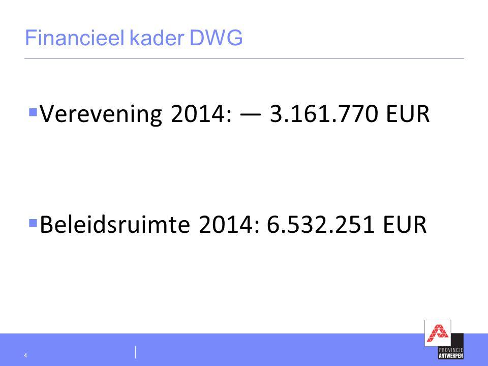 Financieel kader DWG  Verevening 2014: — 3.161.770 EUR  Beleidsruimte 2014: 6.532.251 EUR 4