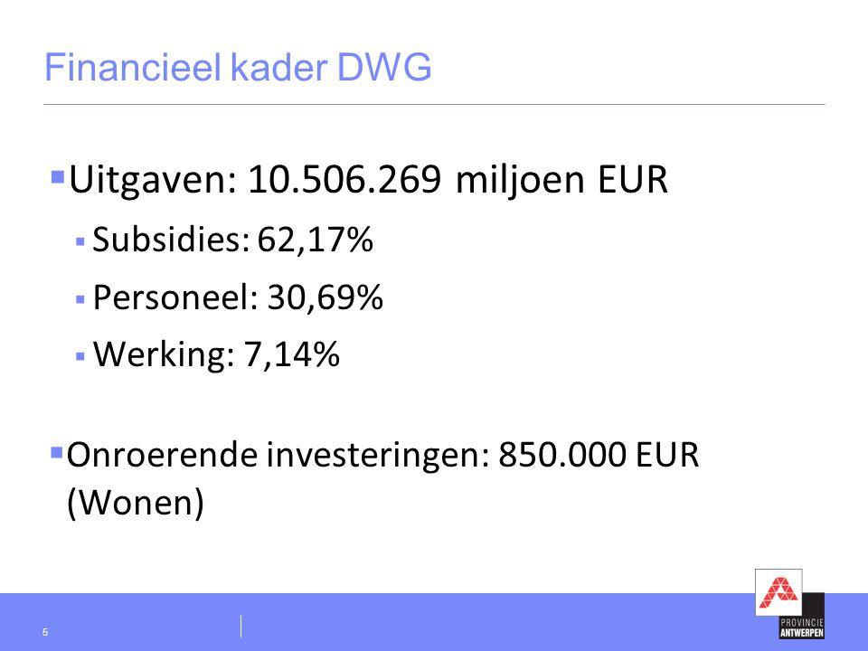Financieel kader DWG  Uitgaven: 10.506.269 miljoen EUR  Subsidies: 62,17%  Personeel: 30,69%  Werking: 7,14%  Onroerende investeringen: 850.000 EUR (Wonen) 5