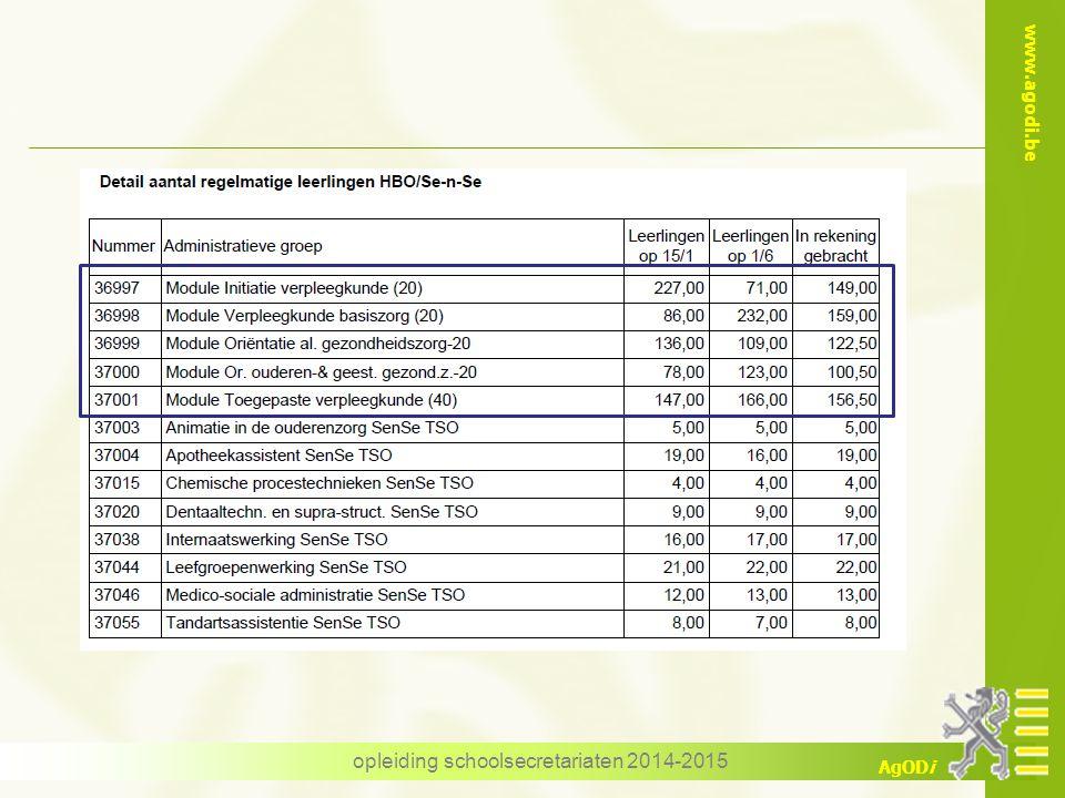 www.agodi.be AgODi opleiding schoolsecretariaten 2014-2015 Welke pakketten controleren.