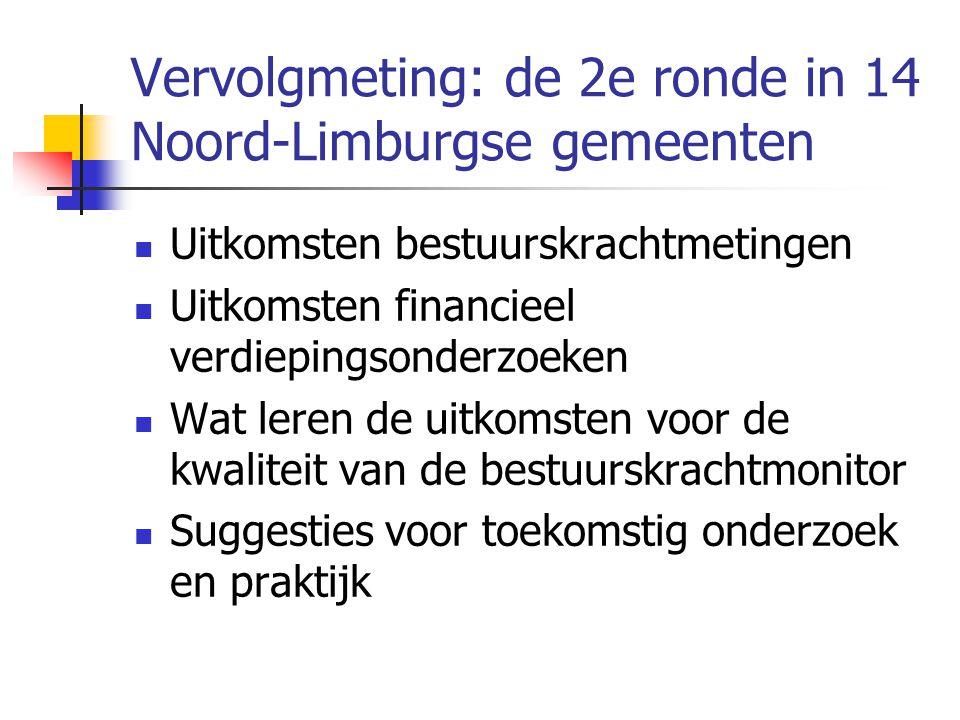 Vervolgmeting: de 2e ronde in 14 Noord-Limburgse gemeenten Uitkomsten bestuurskrachtmetingen Uitkomsten financieel verdiepingsonderzoeken Wat leren de uitkomsten voor de kwaliteit van de bestuurskrachtmonitor Suggesties voor toekomstig onderzoek en praktijk