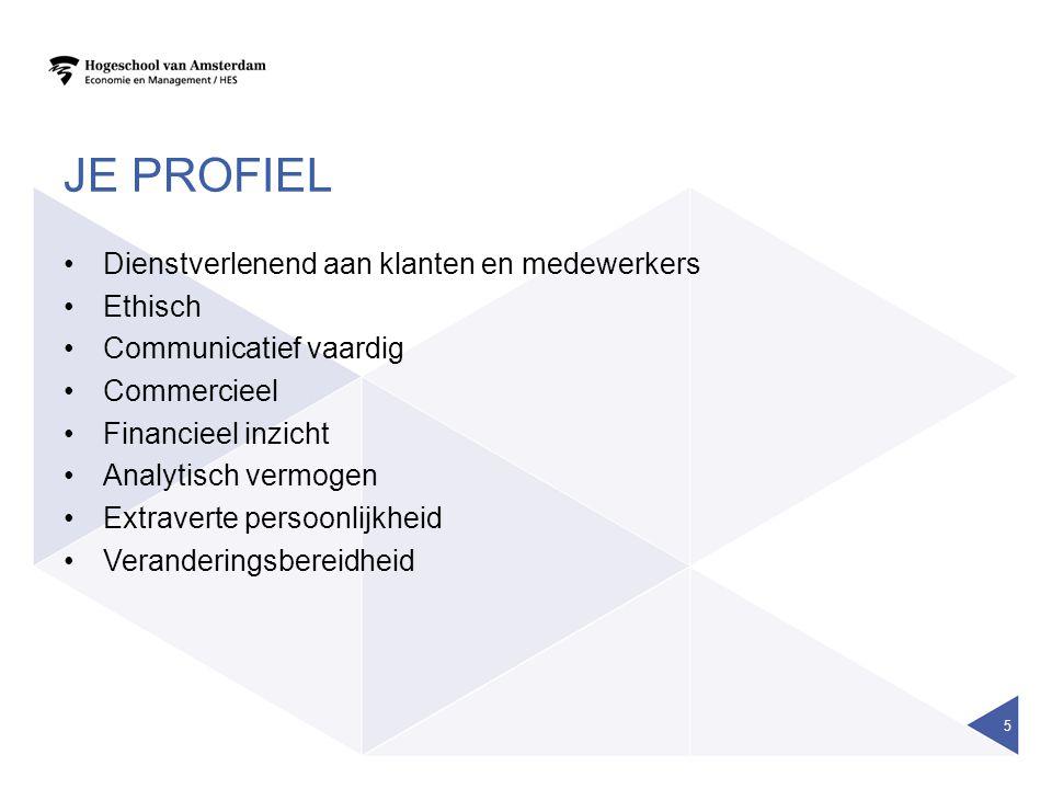 FSM-BEROEPSTAKEN Integrale benadering bedrijfsfuncties Adviseren van particuliere en zakelijke cliënten Verkopen van financiële producten Beheren en onderhouden van een cliëntennetwerk Risicomanagement Administratieve handelingen en beheer Monitoren van financieel en commercieel resultaat Innoveren van financiële producten Actuele (internationale) marktontwikkelingen 6