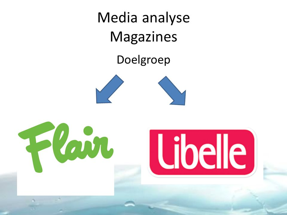 Media analyse Magazines Doelgroep