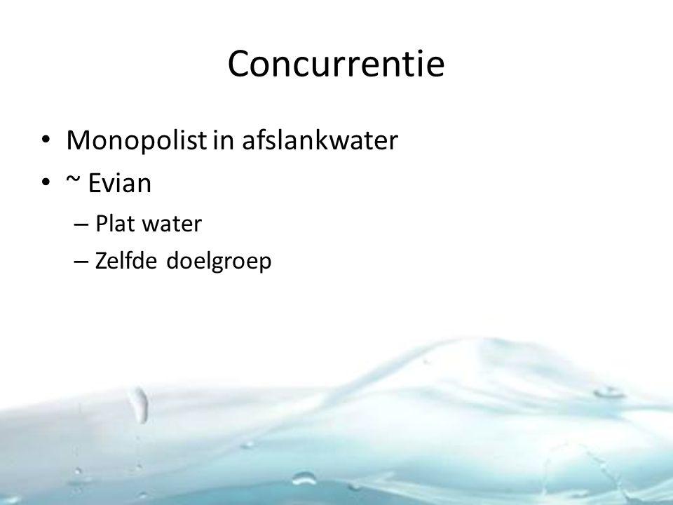 Concurrentie Monopolist in afslankwater ~ Evian – Plat water – Zelfde doelgroep