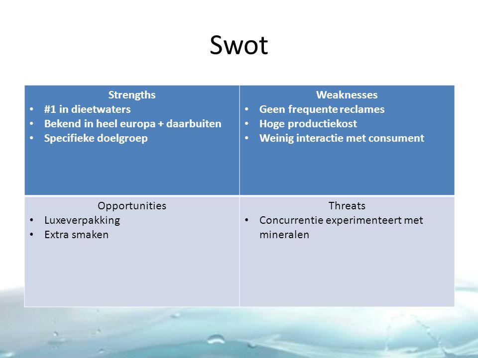 Swot Strengths #1 in dieetwaters Bekend in heel europa + daarbuiten Specifieke doelgroep Weaknesses Geen frequente reclames Hoge productiekost Weinig