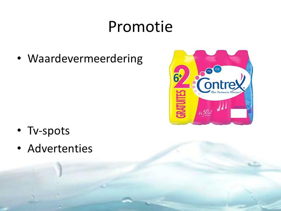 Promotie Waardevermeerdering Tv-spots Advertenties