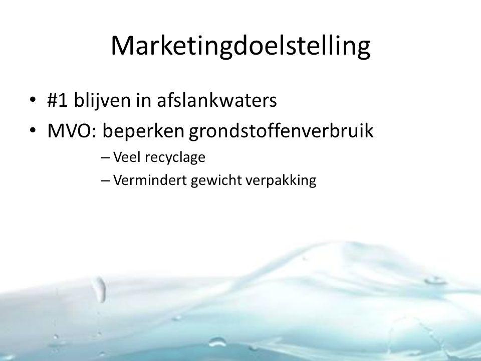 Marketingdoelstelling #1 blijven in afslankwaters MVO: beperken grondstoffenverbruik – Veel recyclage – Vermindert gewicht verpakking
