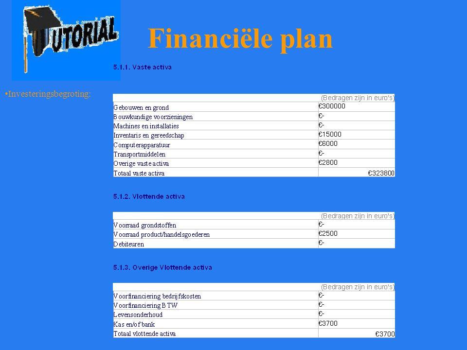 Financiële plan Investeringsbegroting: