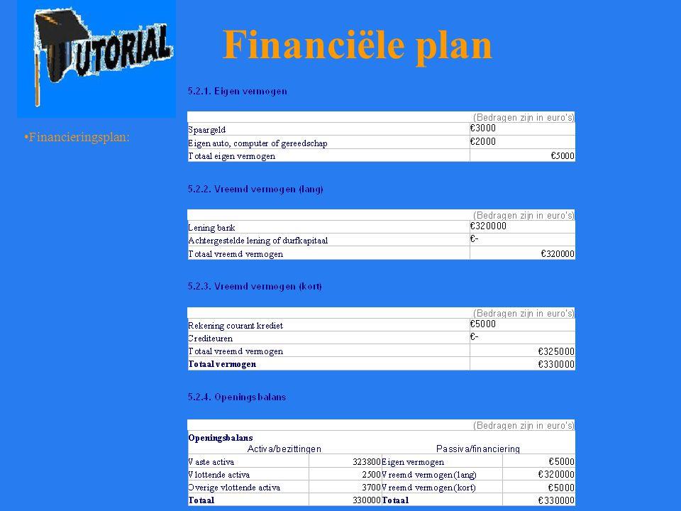 Financiële plan Financieringsplan: