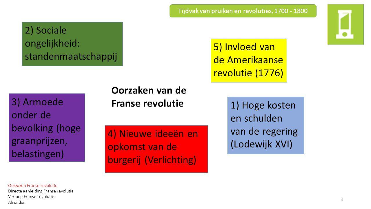 3 Oorzaken Franse revolutie Directe aanleiding Franse revolutie Verloop Franse revolutie Afronden 1) Hoge kosten en schulden van de regering (Lodewijk