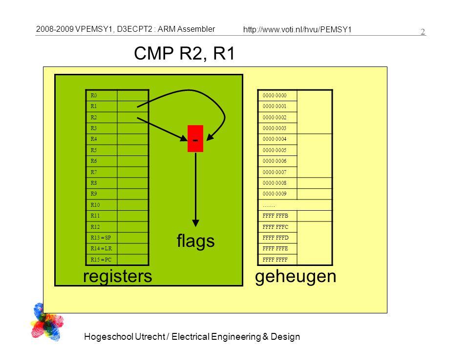 2008-2009 VPEMSY1, D3ECPT2 : ARM Assembler http://www.voti.nl/hvu/PEMSY1 2 Hogeschool Utrecht / Electrical Engineering & Design 2 CMP R2, R1 R0 R1 R2 R3 R4 R5 R6 R7 R8 R9 R10 R11 R12 R13 = SP R14 = LR R15 = PC registers 0000 0000 0001 0000 0002 0000 0003 0000 0004 0000 0005 0000 0006 0000 0007 0000 0008 0000 0009 …….