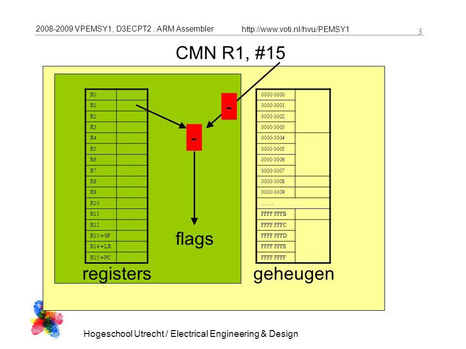 2008-2009 VPEMSY1, D3ECPT2 : ARM Assembler http://www.voti.nl/hvu/PEMSY1 3 Hogeschool Utrecht / Electrical Engineering & Design 3 CMN R1, #15 R0 R1 R2