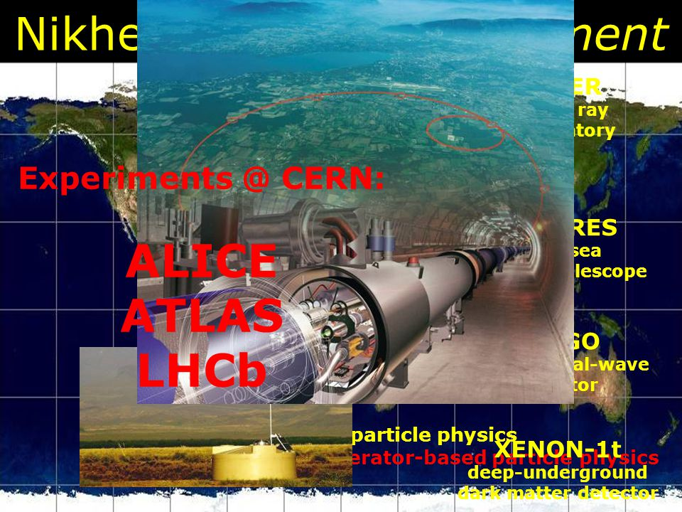 Astroparticle physics Accelerator-based particle physics VIRGO gravitational-wave detector Nikhef research: experiment XENON-1t deep-underground dark matter detector ANTARES deep-sea neutrino telescope AUGER cosmic ray observatory Experiments @ CERN: ALICE ATLAS LHCb