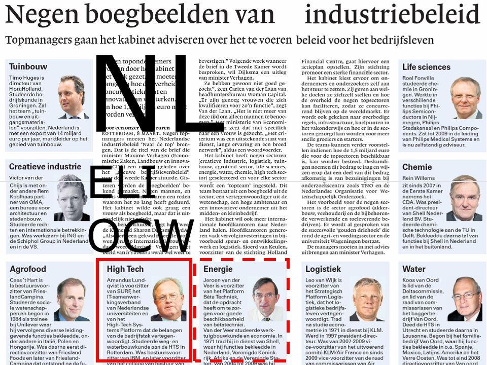 NL ELI OCW