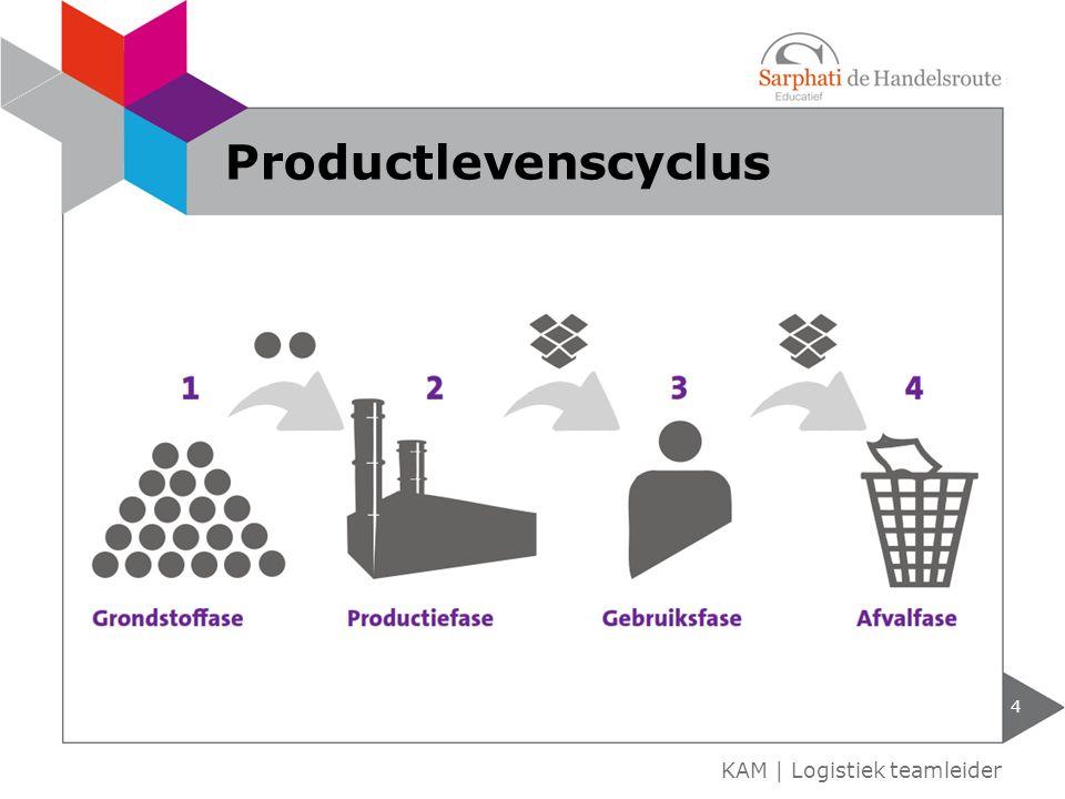 4 KAM | Logistiek teamleider Productlevenscyclus