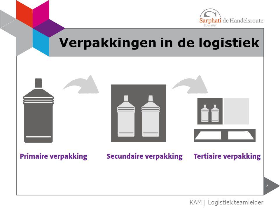 Besluit Beheer Verpakkingen en Papier en Karton richtlijnen voor verpakkingen Reverse logistics goederen gaan van klant naar fabrikant Verpakkingsmaterialen sommige verpakkingen zijn schadelijk voor het milieu 8 KAM | Logistiek teamleider Verpakkingen en milieu