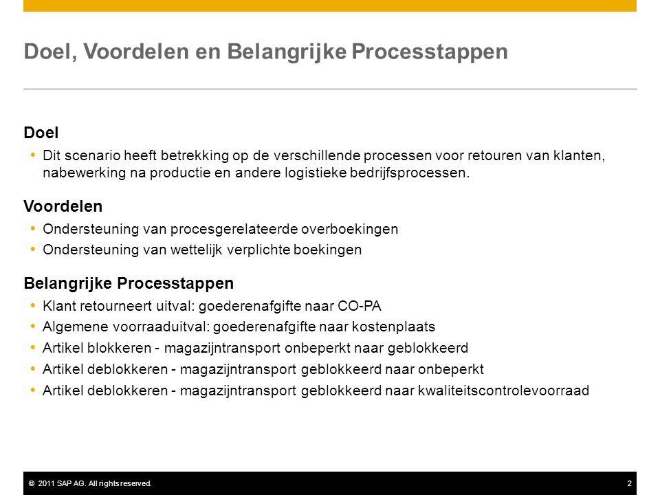 ©2011 SAP AG. All rights reserved.2 Doel, Voordelen en Belangrijke Processtappen Doel  Dit scenario heeft betrekking op de verschillende processen vo