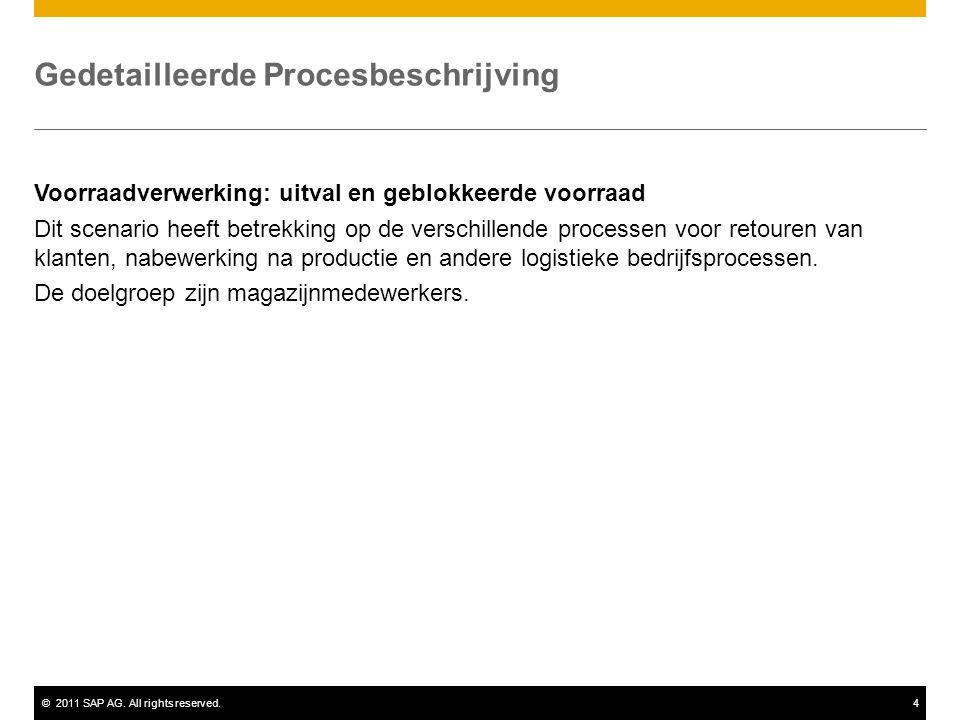 ©2011 SAP AG. All rights reserved.4 Gedetailleerde Procesbeschrijving Voorraadverwerking: uitval en geblokkeerde voorraad Dit scenario heeft betrekkin