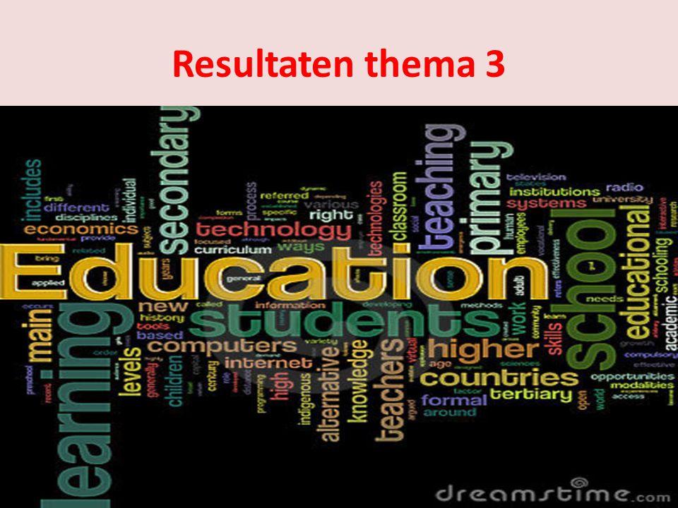 Resultaten thema 3