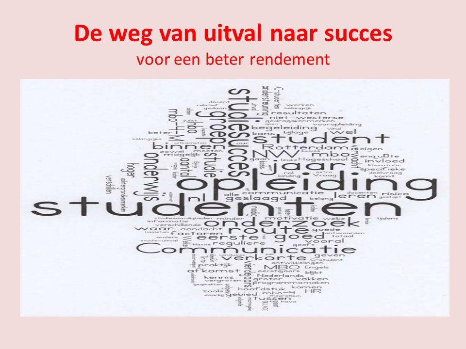 De weg van uitval naar succes voor een beter rendement