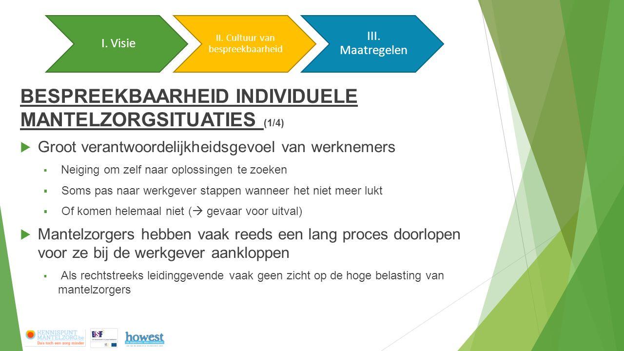 BESPREEKBAARHEID INDIVIDUELE MANTELZORGSITUATIES (1/4)  Groot verantwoordelijkheidsgevoel van werknemers  Neiging om zelf naar oplossingen te zoeken