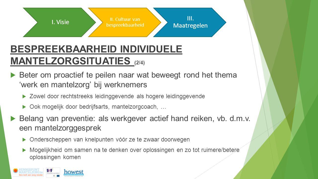BESPREEKBAARHEID INDIVIDUELE MANTELZORGSITUATIES (2/4)  Beter om proactief te peilen naar wat beweegt rond het thema 'werk en mantelzorg' bij werknem