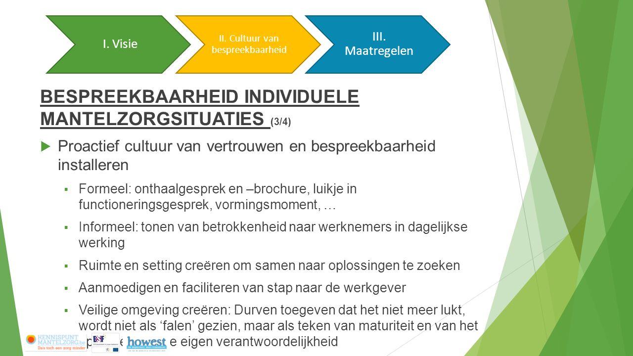 BESPREEKBAARHEID INDIVIDUELE MANTELZORGSITUATIES (3/4)  Proactief cultuur van vertrouwen en bespreekbaarheid installeren  Formeel: onthaalgesprek en