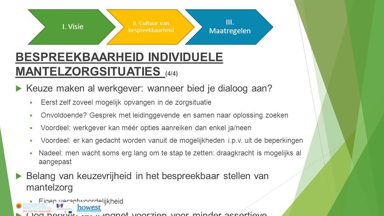 BESPREEKBAARHEID INDIVIDUELE MANTELZORGSITUATIES (4/4)  Keuze maken al werkgever: wanneer bied je dialoog aan?  Eerst zelf zoveel mogelijk opvangen