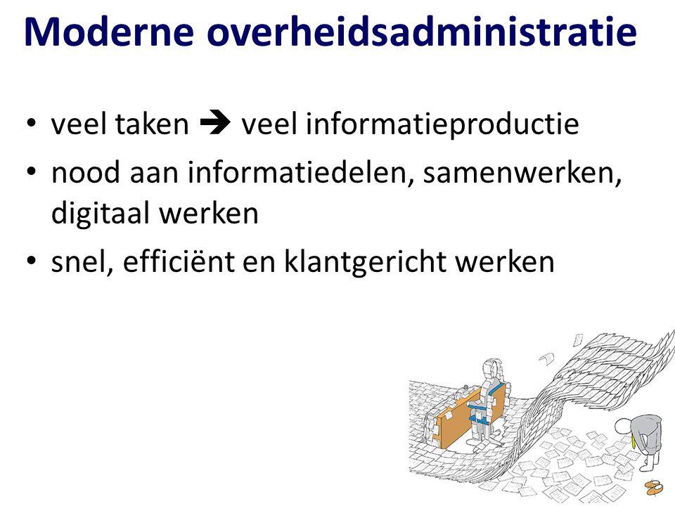 Moderne overheidsadministratie veel taken  veel informatieproductie nood aan informatiedelen, samenwerken, digitaal werken snel, efficiënt en klantge