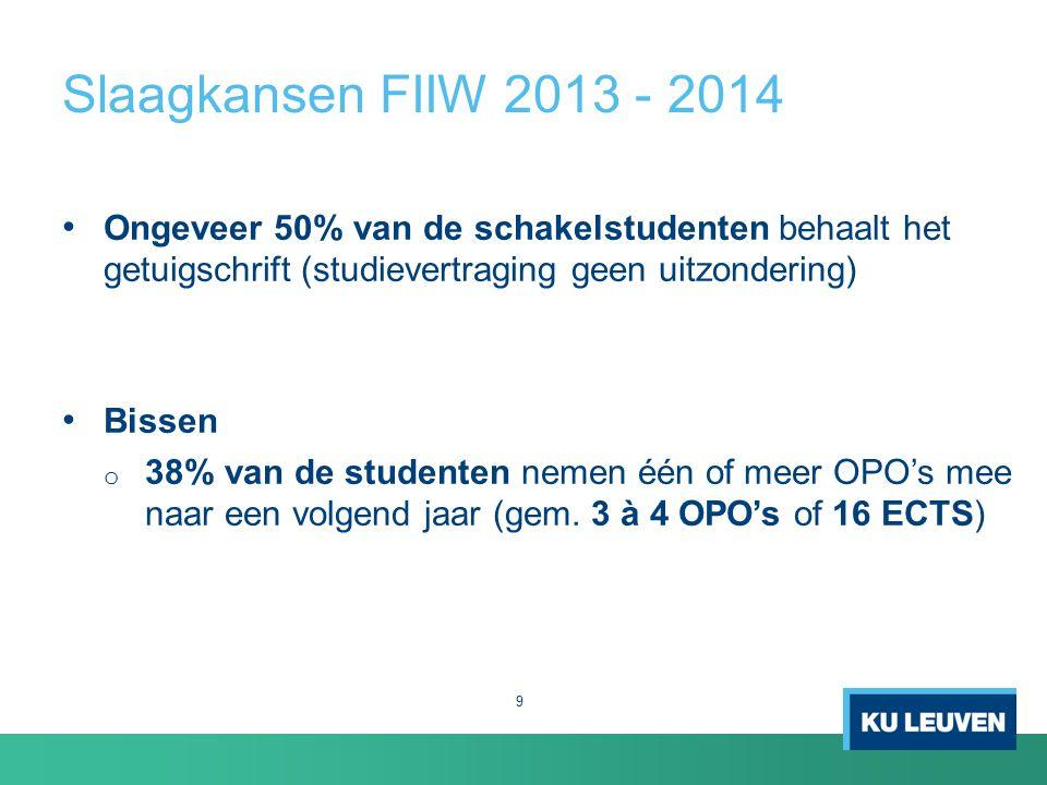 Slaagkansen FIIW 2013 - 2014 9 Ongeveer 50% van de schakelstudenten behaalt het getuigschrift (studievertraging geen uitzondering) Bissen o 38% van de studenten nemen één of meer OPO's mee naar een volgend jaar (gem.