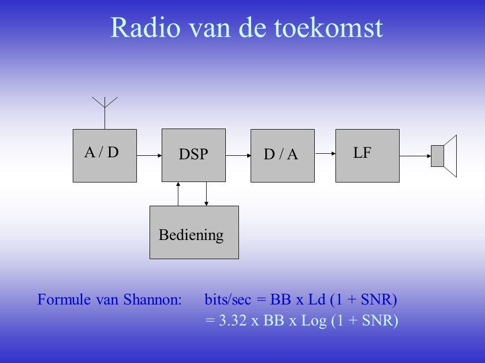 Radio van de toekomst A / D DSP LF DSPD / A Bediening Formule van Shannon: bits/sec = BB x Ld (1 + SNR) = 3.32 x BB x Log (1 + SNR)