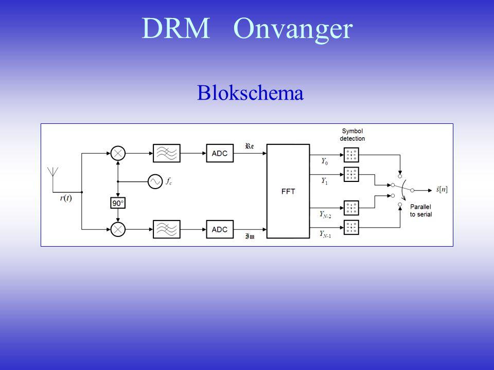 DRM Onvanger Blokschema