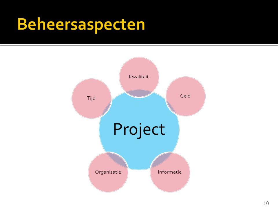 Project KwaliteitGeldInformatieOrganisatieTijd 10