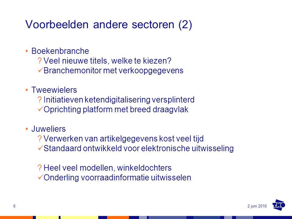 2 juni 20106 Voorbeelden andere sectoren (2) Boekenbranche ?Veel nieuwe titels, welke te kiezen? Branchemonitor met verkoopgegevens Tweewielers ?Initi
