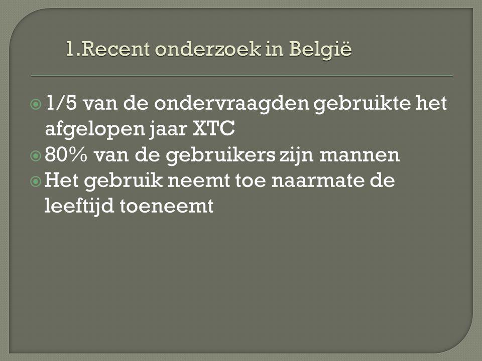  1/5 van de ondervraagden gebruikte het afgelopen jaar XTC  80% van de gebruikers zijn mannen  Het gebruik neemt toe naarmate de leeftijd toeneemt 1.Recent onderzoek in België