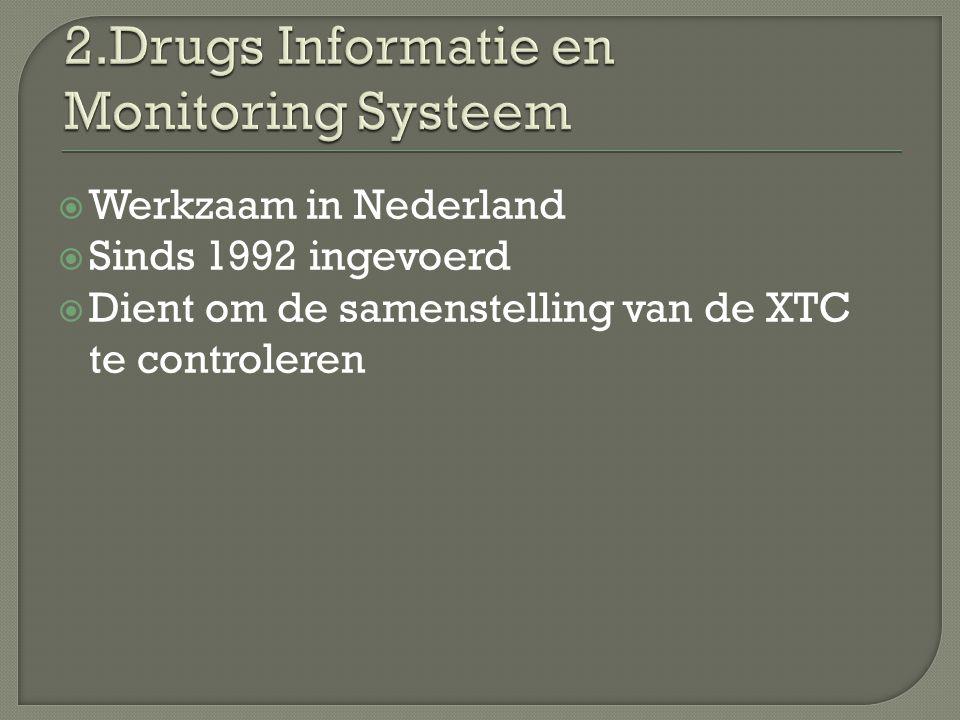  Werkzaam in Nederland  Sinds 1992 ingevoerd  Dient om de samenstelling van de XTC te controleren