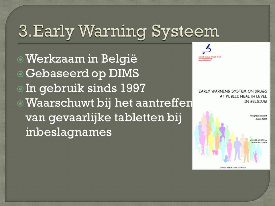  Werkzaam in België  Gebaseerd op DIMS  In gebruik sinds 1997  Waarschuwt bij het aantreffen van gevaarlijke tabletten bij inbeslagnames