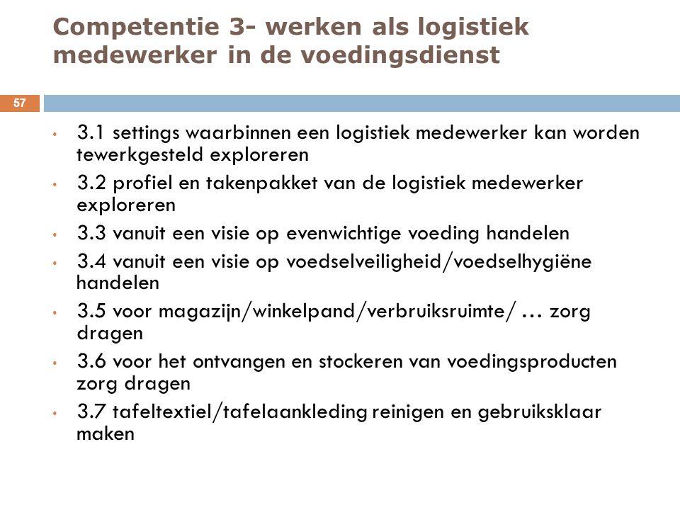 Competentie 3- werken als logistiek medewerker in de voedingsdienst 57 3.1 settings waarbinnen een logistiek medewerker kan worden tewerkgesteld explo