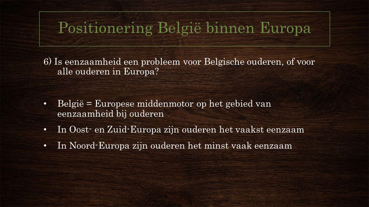 Positionering België binnen Europa 6) Is eenzaamheid een probleem voor Belgische ouderen, of voor alle ouderen in Europa.